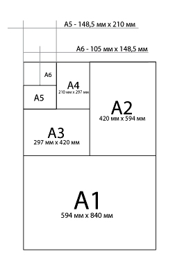 Формат бумаги, формат печати, размер бумаги, А6, А5, А4, А3